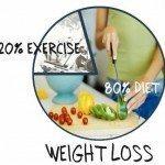 80 percent diet weight loss