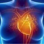 Women: Borderline High Blood Pressure = high chance for Heart Attack